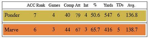 Chart2fin
