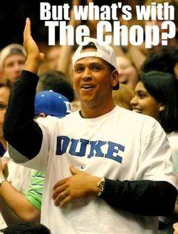 Duke chhop