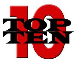 Top-10-msp-trends
