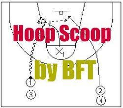 Hoop Scoop diagram