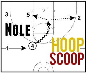 Hoop scoop 2